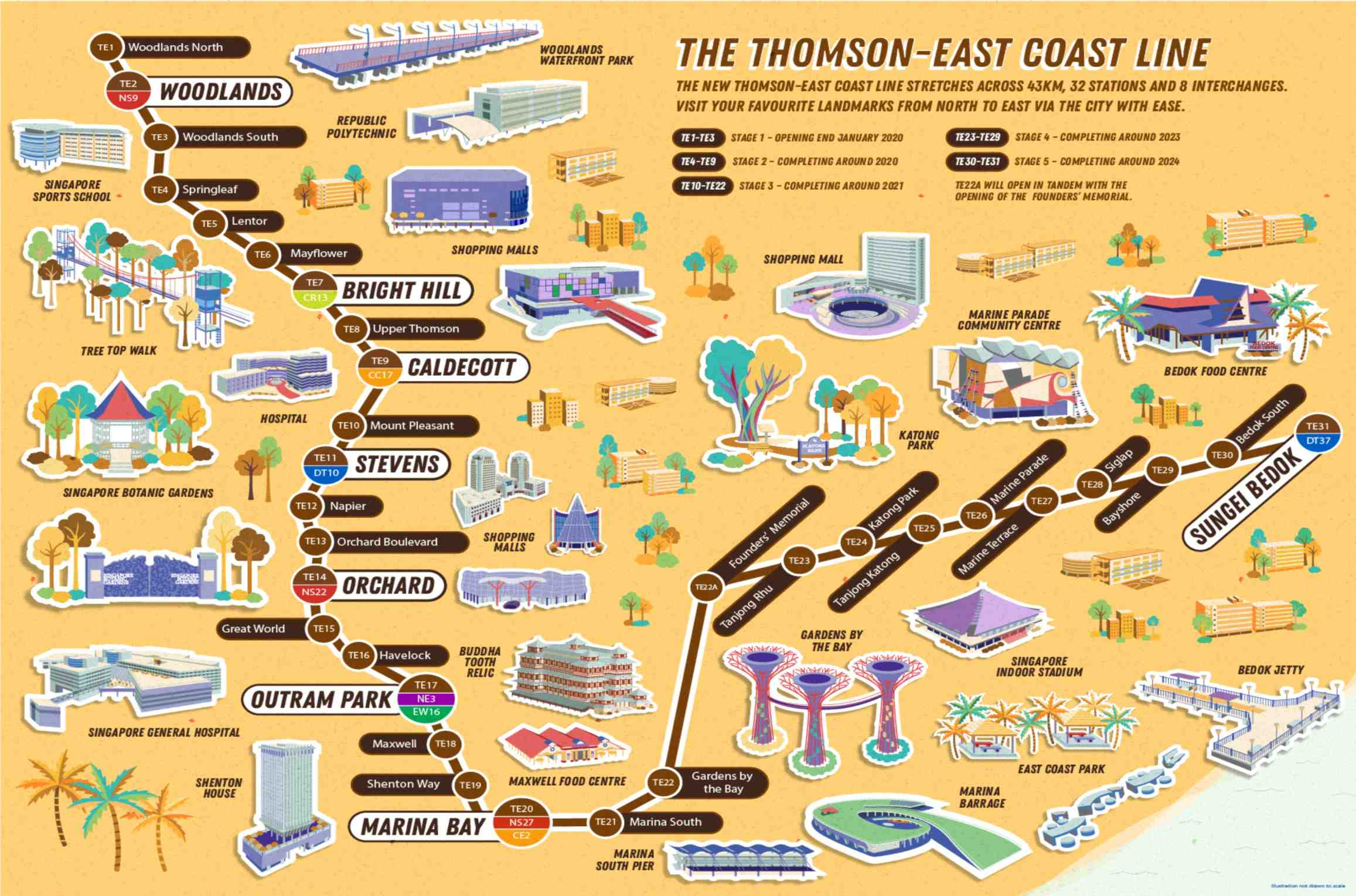 jadescape-thomson-east-coast-line